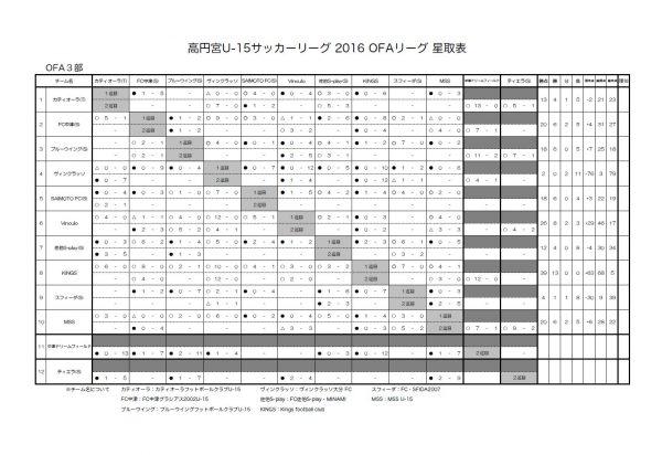ofa2016-3